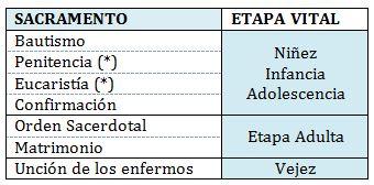 Cuadro_comparativo