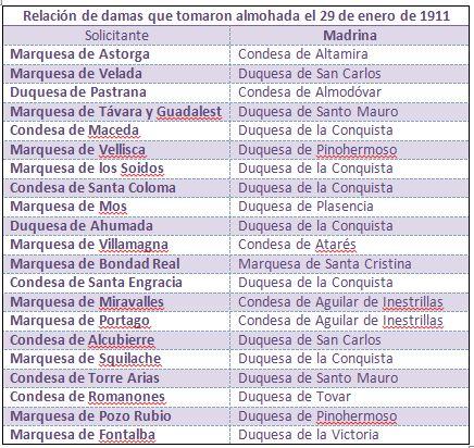 Lista Toma Almohada