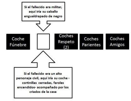 Cortejo_Fúnebre